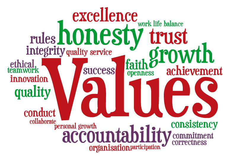 Knowing The Value You Provide